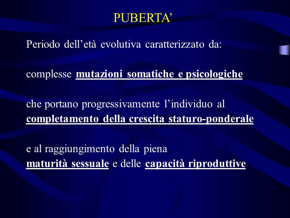 PUBERTA' Periodo dell'età evolutiva caratterizzato da: