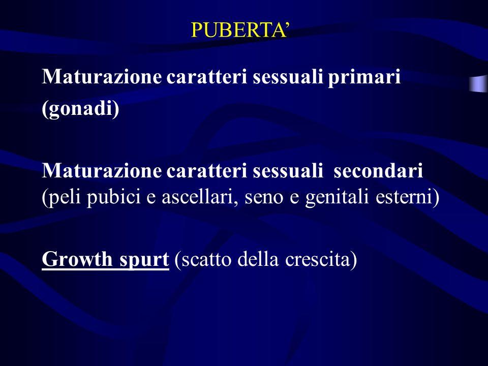 PUBERTA' Maturazione caratteri sessuali primari. (gonadi)