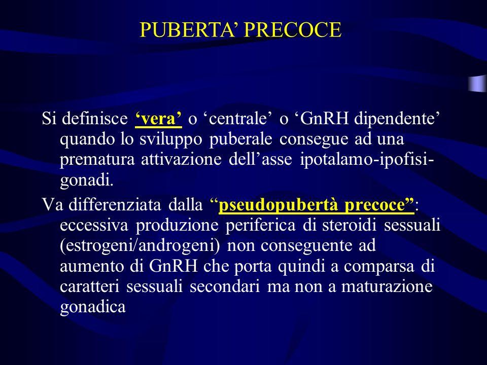 PUBERTA' PRECOCE