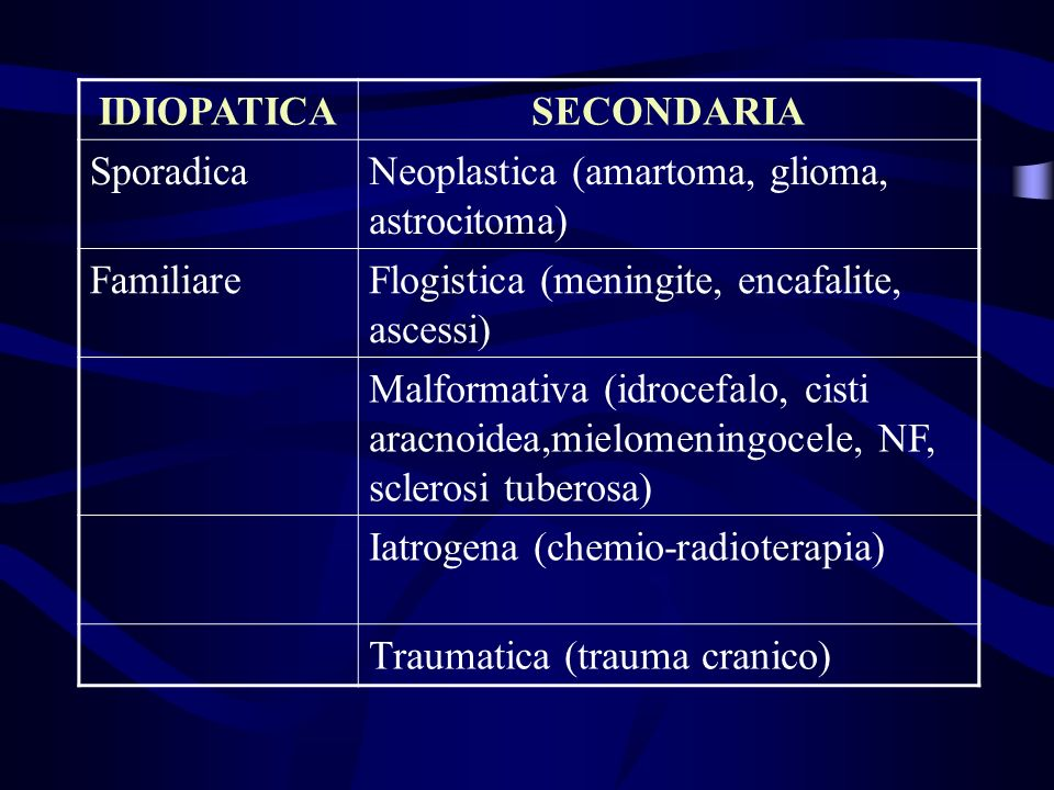 IDIOPATICA SECONDARIA. Sporadica. Neoplastica (amartoma, glioma, astrocitoma) Familiare. Flogistica (meningite, encafalite, ascessi)