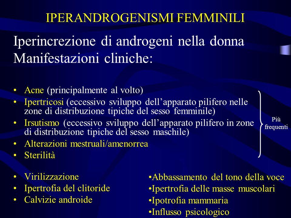 Iperincrezione di androgeni nella donna Manifestazioni cliniche: