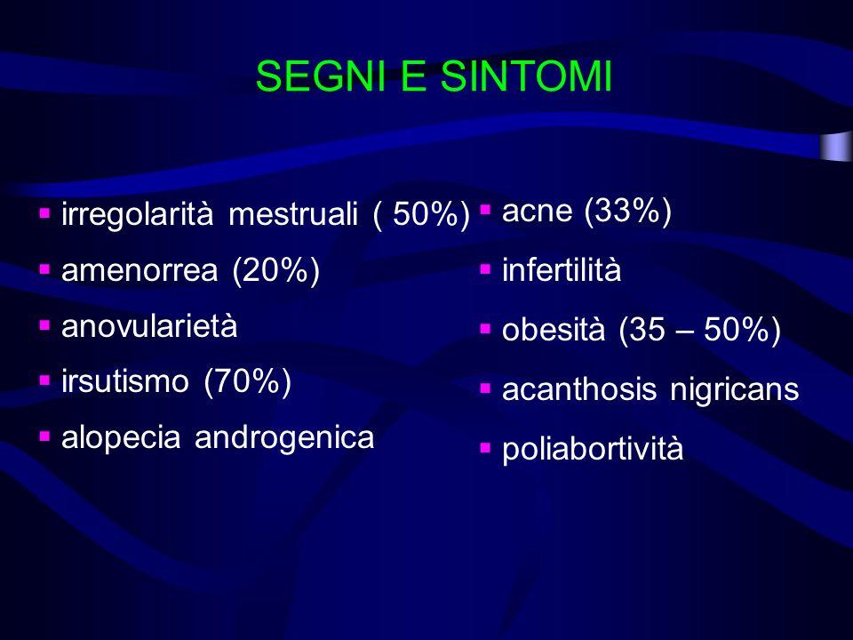 SEGNI E SINTOMI acne (33%) irregolarità mestruali ( 50%) infertilità