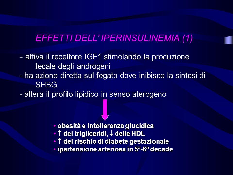 EFFETTI DELL' IPERINSULINEMIA (1)