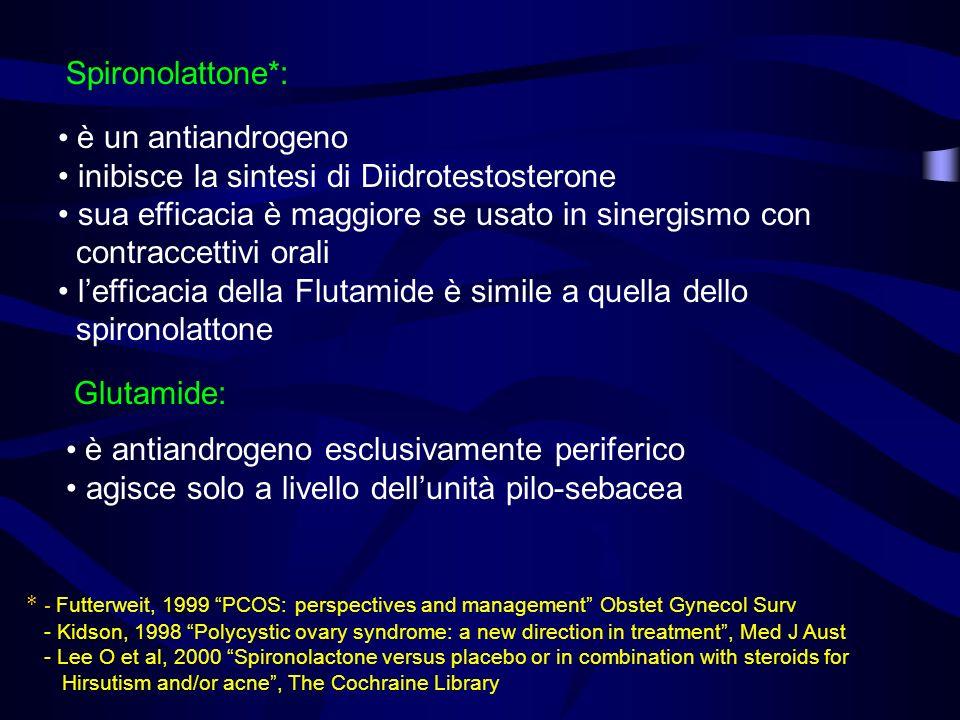 inibisce la sintesi di Diidrotestosterone