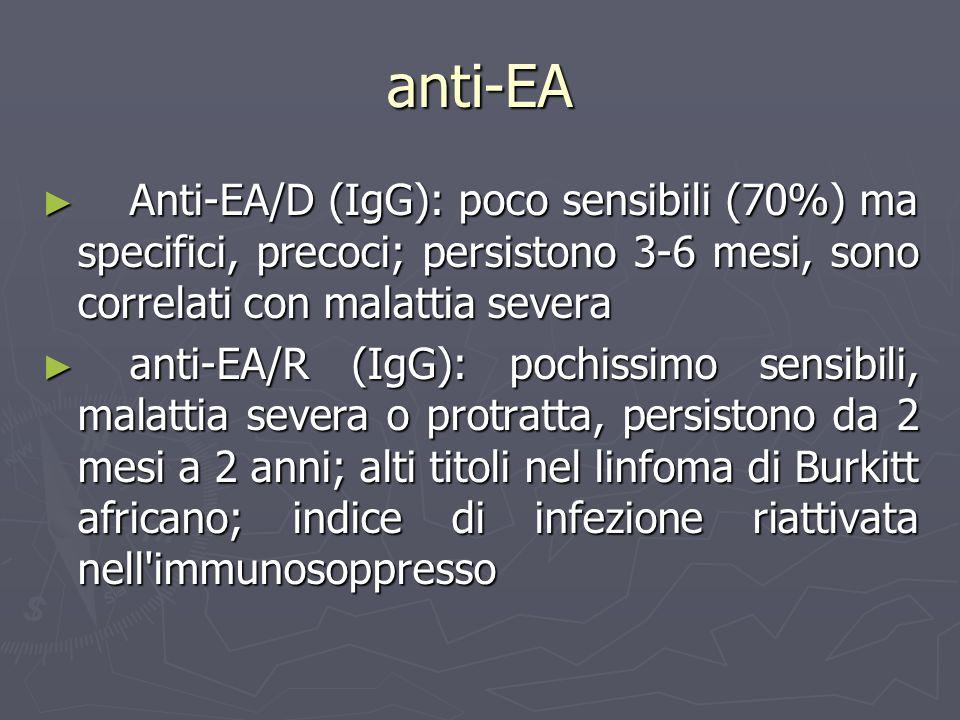 anti-EA Anti-EA/D (IgG): poco sensibili (70%) ma specifici, precoci; persistono 3-6 mesi, sono correlati con malattia severa.