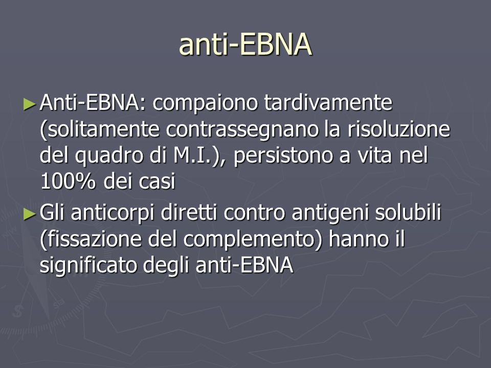 anti-EBNA Anti-EBNA: compaiono tardivamente (solitamente contrassegnano la risoluzione del quadro di M.I.), persistono a vita nel 100% dei casi.
