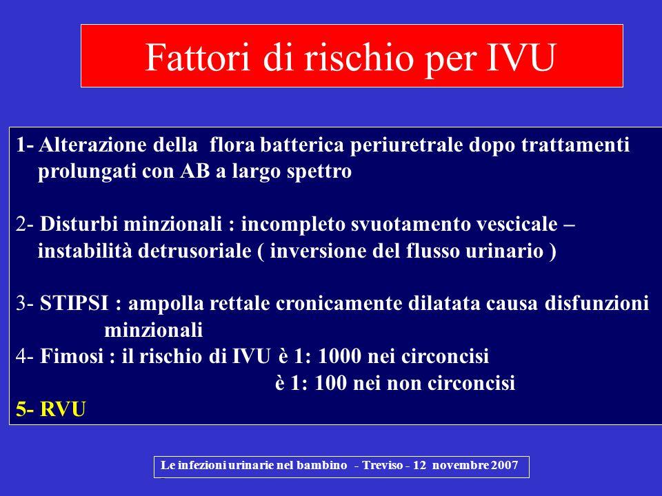 Fattori di rischio per IVU