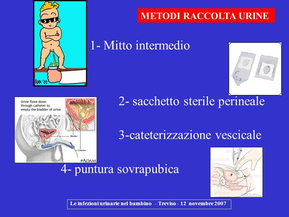 2- sacchetto sterile perineale 3-cateterizzazione vescicale