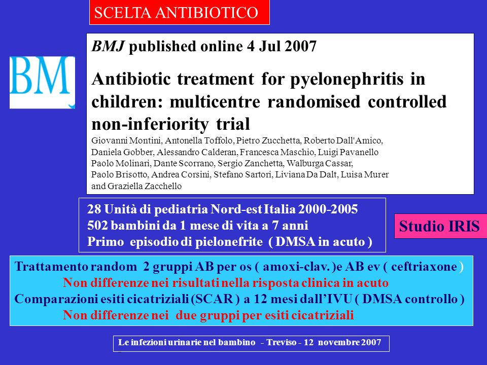 Antibiotic treatment for pyelonephritis in