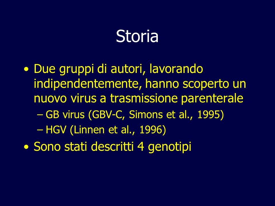 StoriaDue gruppi di autori, lavorando indipendentemente, hanno scoperto un nuovo virus a trasmissione parenterale.