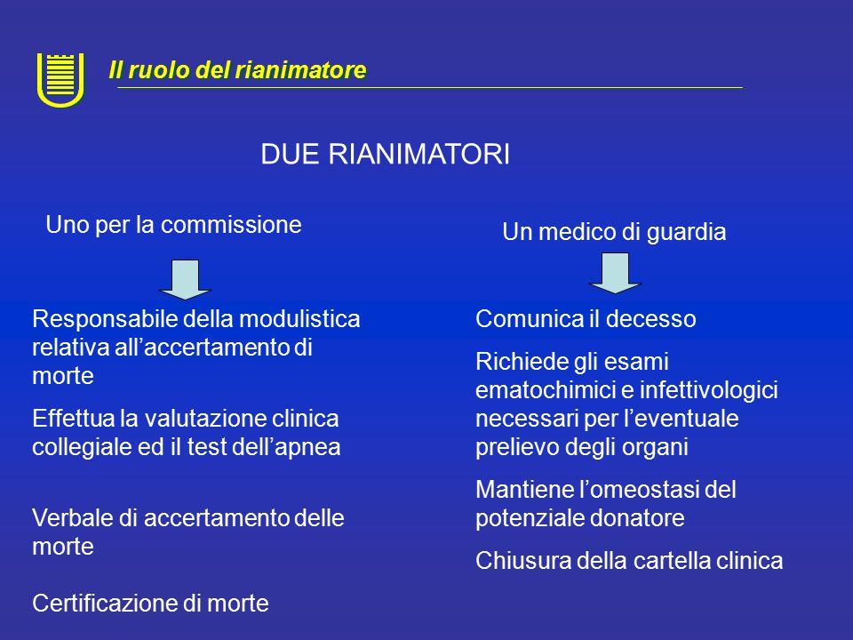 Il ruolo del rianimatore