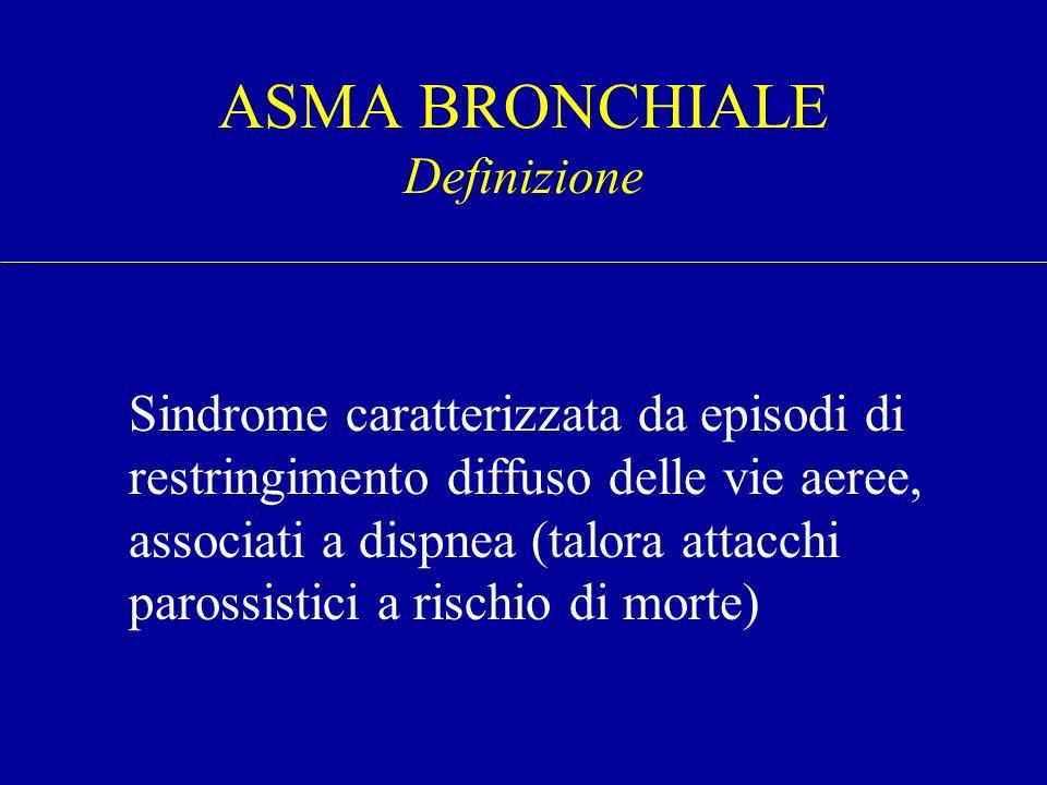 ASMA BRONCHIALE Definizione