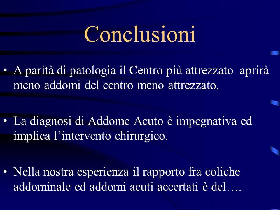 Conclusioni A parità di patologia il Centro più attrezzato aprirà meno addomi del centro meno attrezzato.