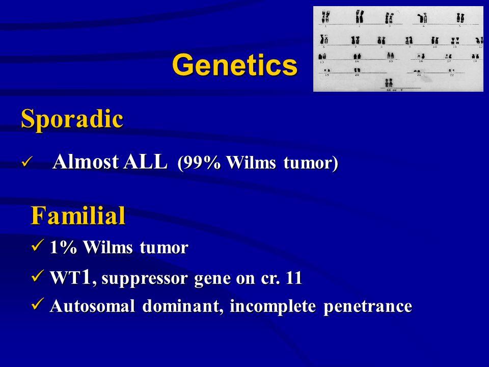 Genetics Sporadic Familial 1% Wilms tumor