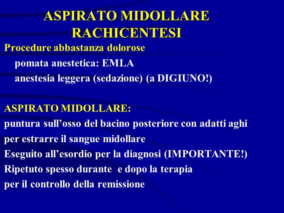 ASPIRATO MIDOLLARE RACHICENTESI