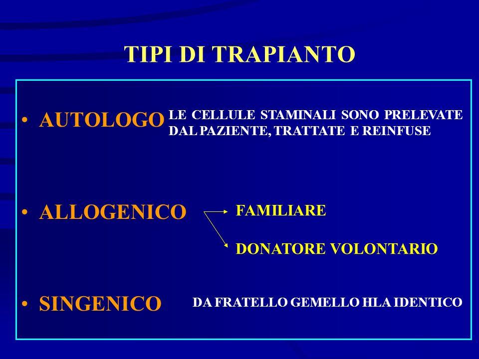 TIPI DI TRAPIANTO AUTOLOGO ALLOGENICO SINGENICO FAMILIARE