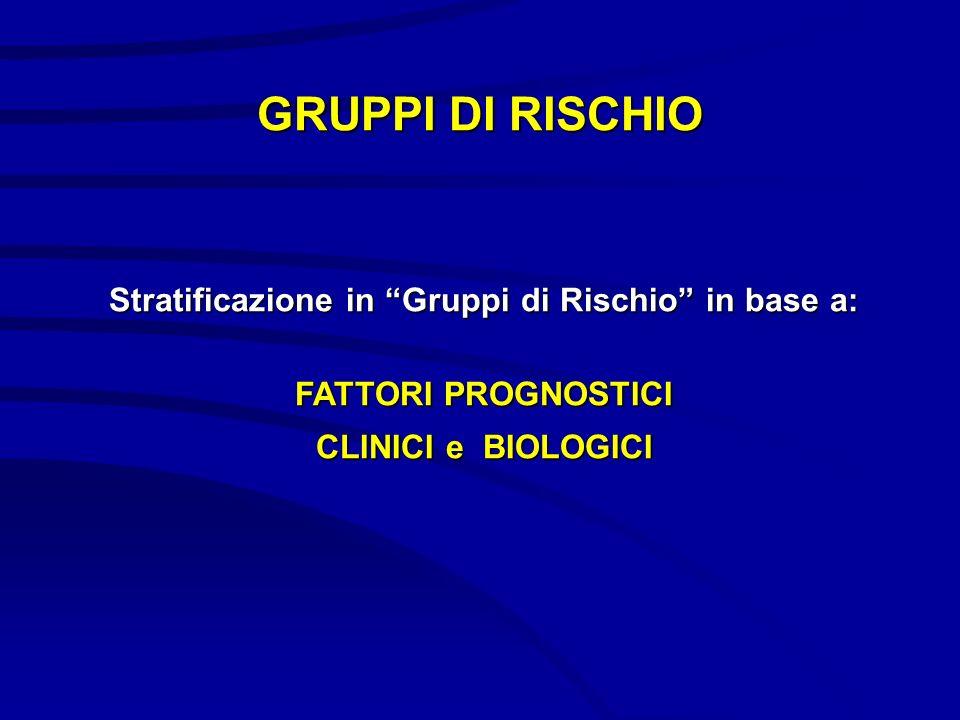 Stratificazione in Gruppi di Rischio in base a: