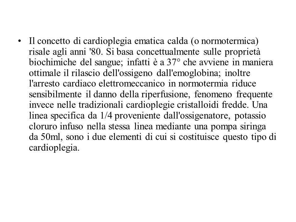 Il concetto di cardioplegia ematica calda (o normotermica) risale agli anni 80.