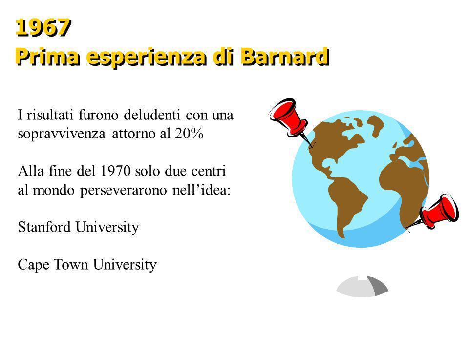 Prima esperienza di Barnard