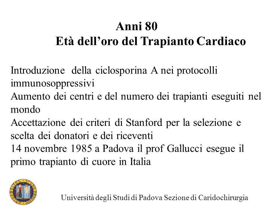Età dell'oro del Trapianto Cardiaco