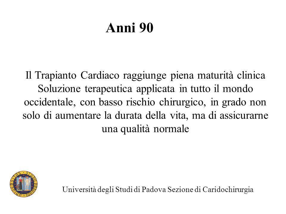 Il Trapianto Cardiaco raggiunge piena maturità clinica