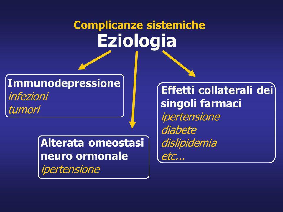 Eziologia Complicanze sistemiche Immunodepressione infezioni