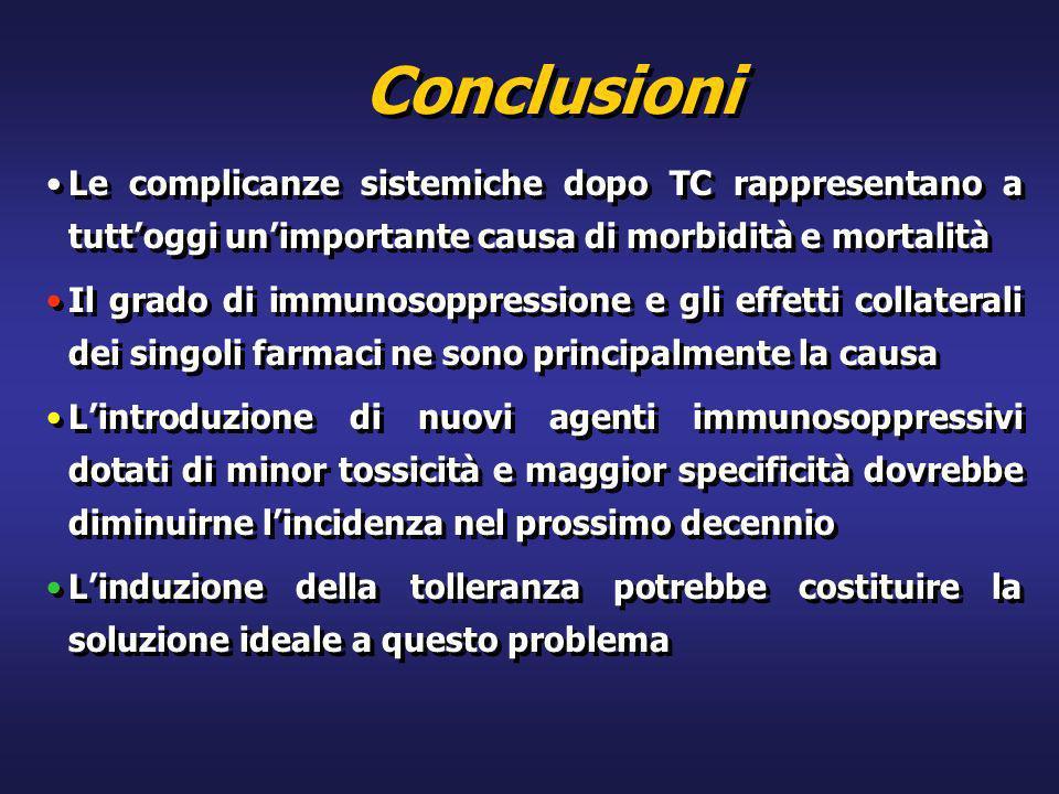 Conclusioni Le complicanze sistemiche dopo TC rappresentano a tutt'oggi un'importante causa di morbidità e mortalità.