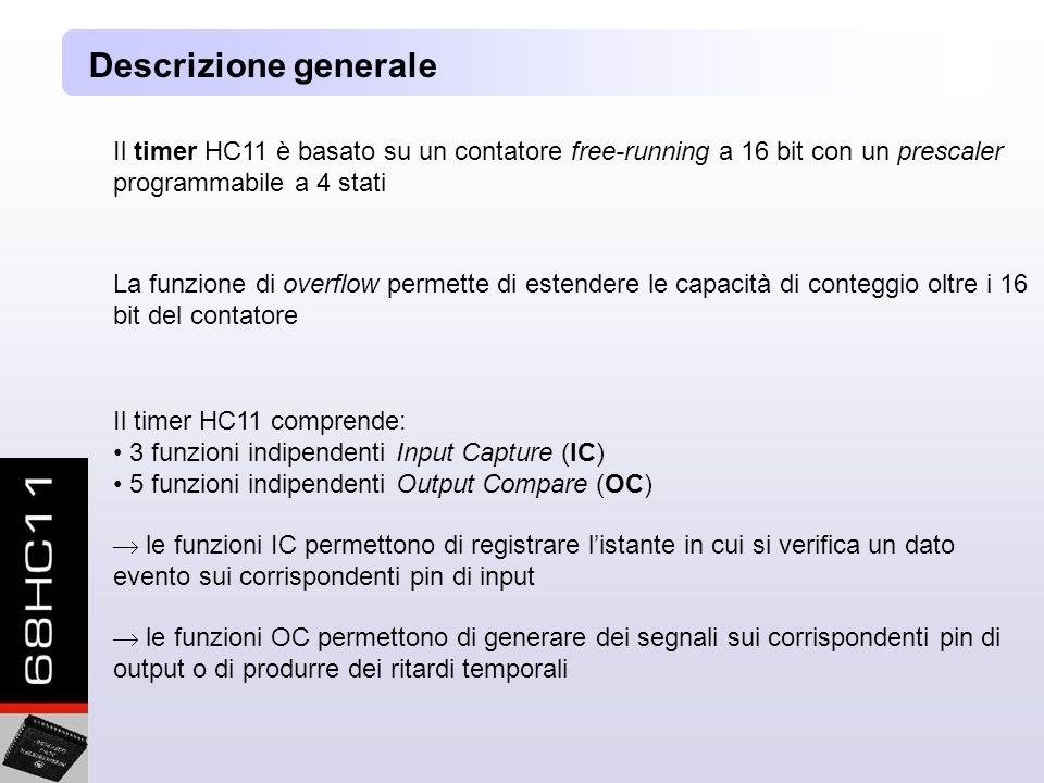 Descrizione generale Il timer HC11 è basato su un contatore free-running a 16 bit con un prescaler programmabile a 4 stati.