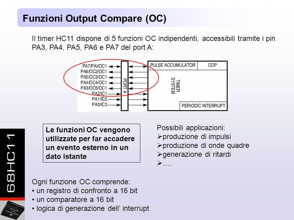 Funzioni Output Compare (OC)