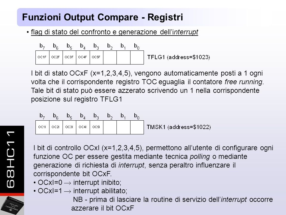 Funzioni Output Compare - Registri