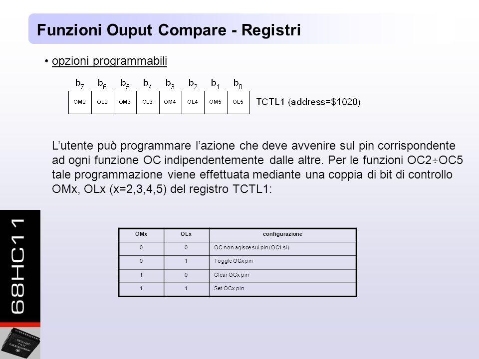 Funzioni Ouput Compare - Registri