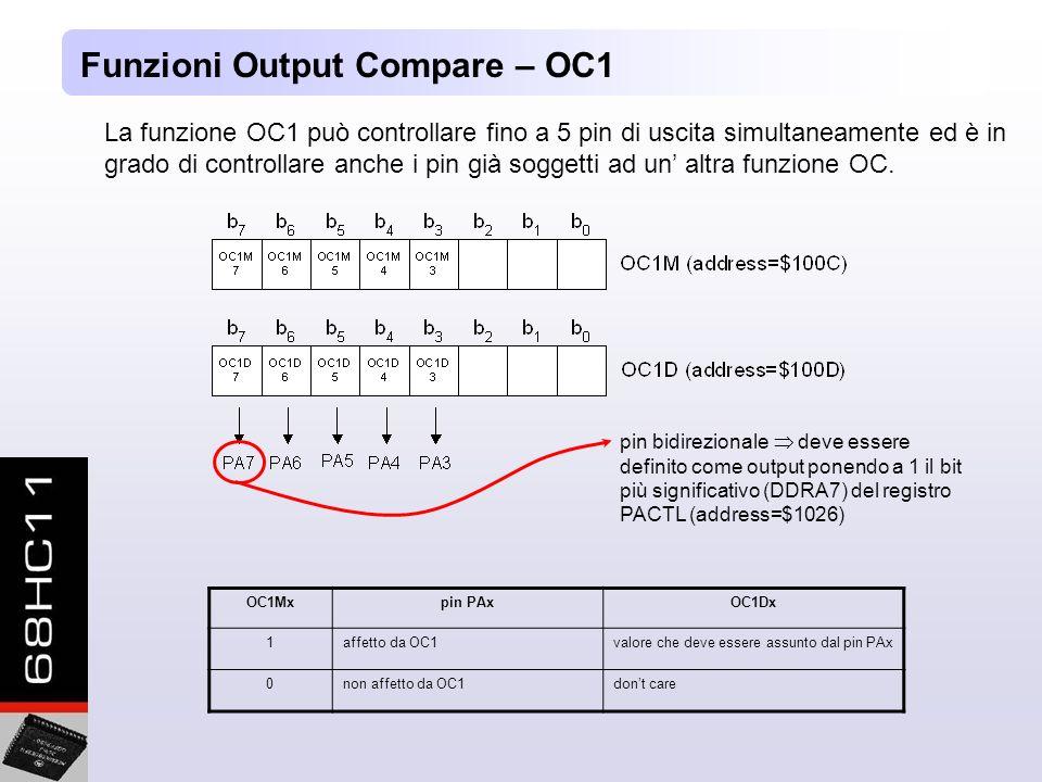 Funzioni Output Compare – OC1