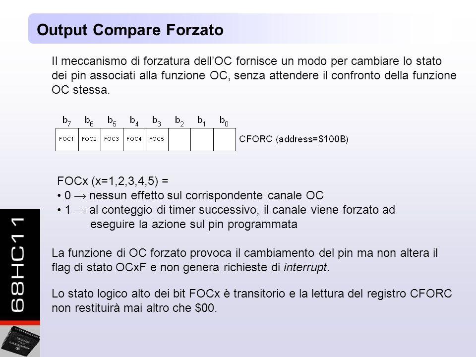 Output Compare Forzato