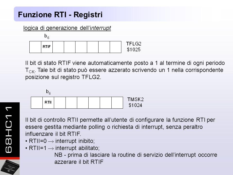 Funzione RTI - Registri