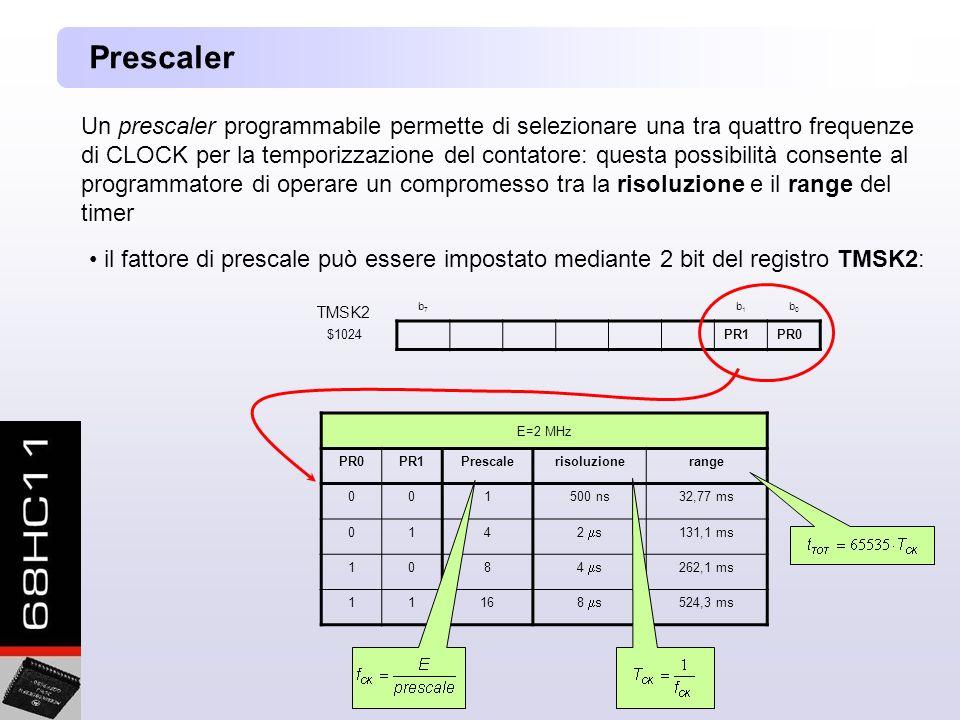 Prescaler