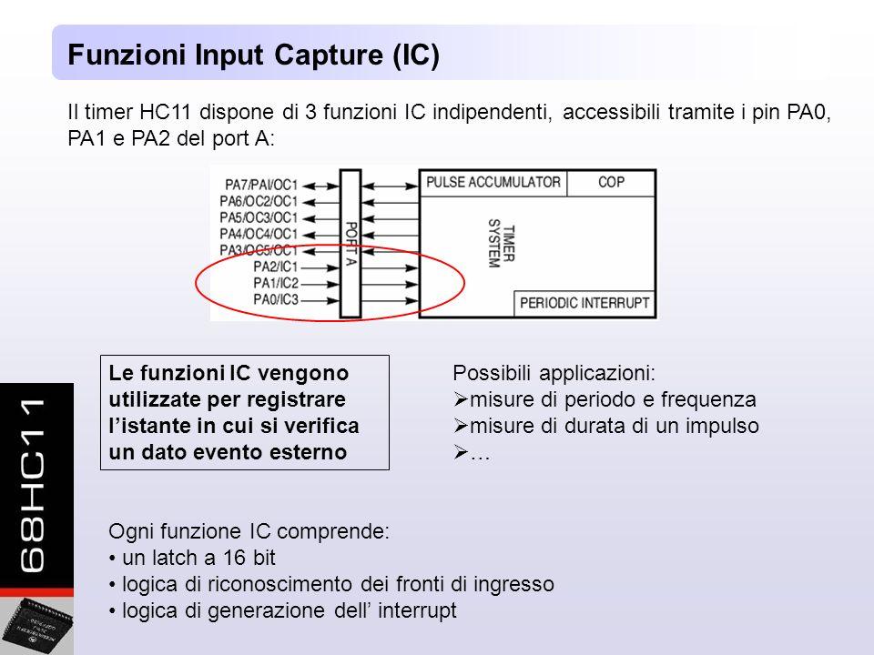 Funzioni Input Capture (IC)