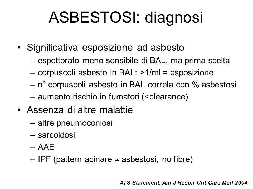 ASBESTOSI: diagnosi Significativa esposizione ad asbesto