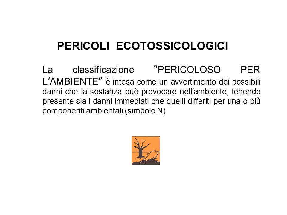 PERICOLI ECOTOSSICOLOGICI