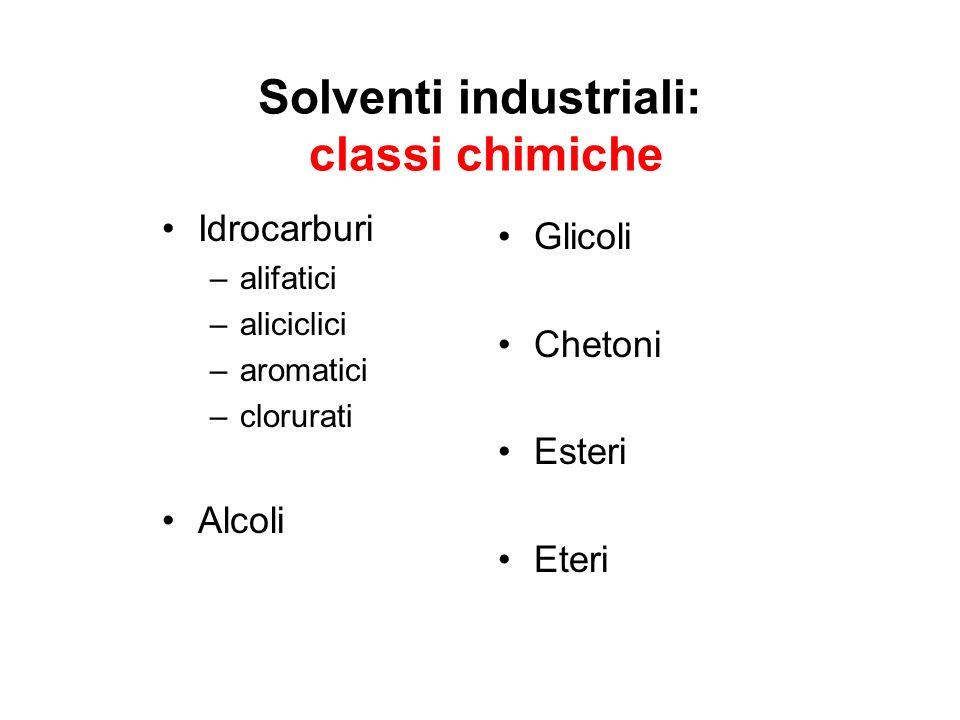 Solventi industriali: classi chimiche