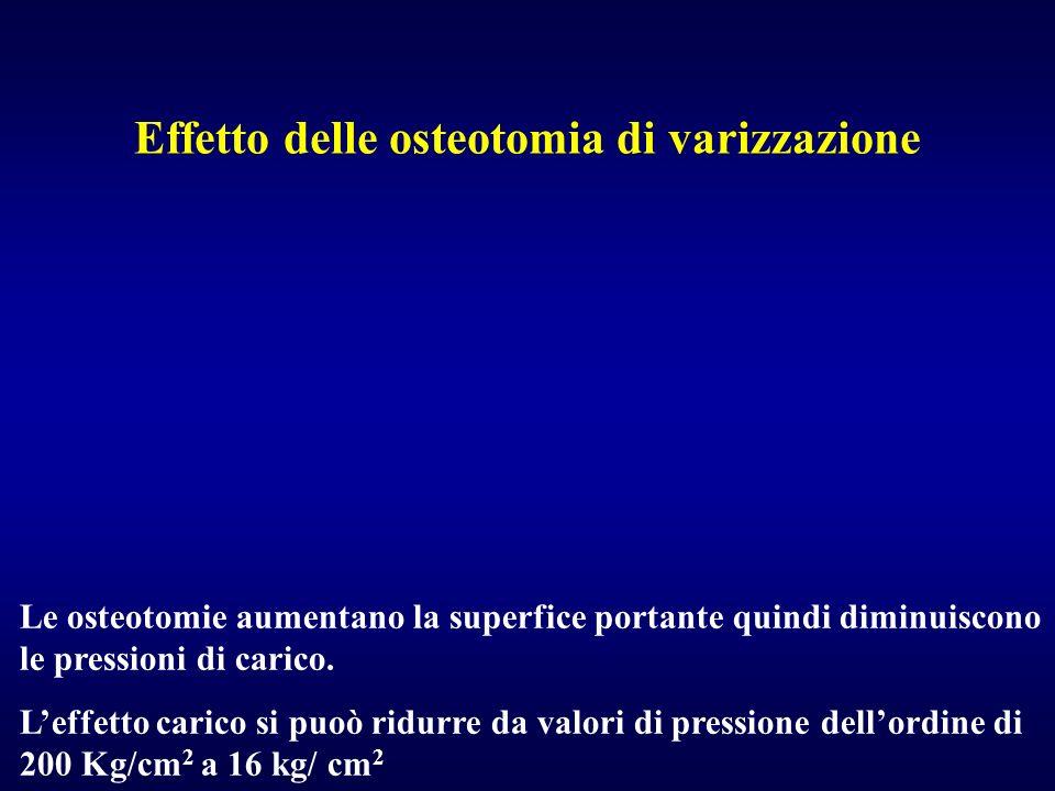 Effetto delle osteotomia di varizzazione