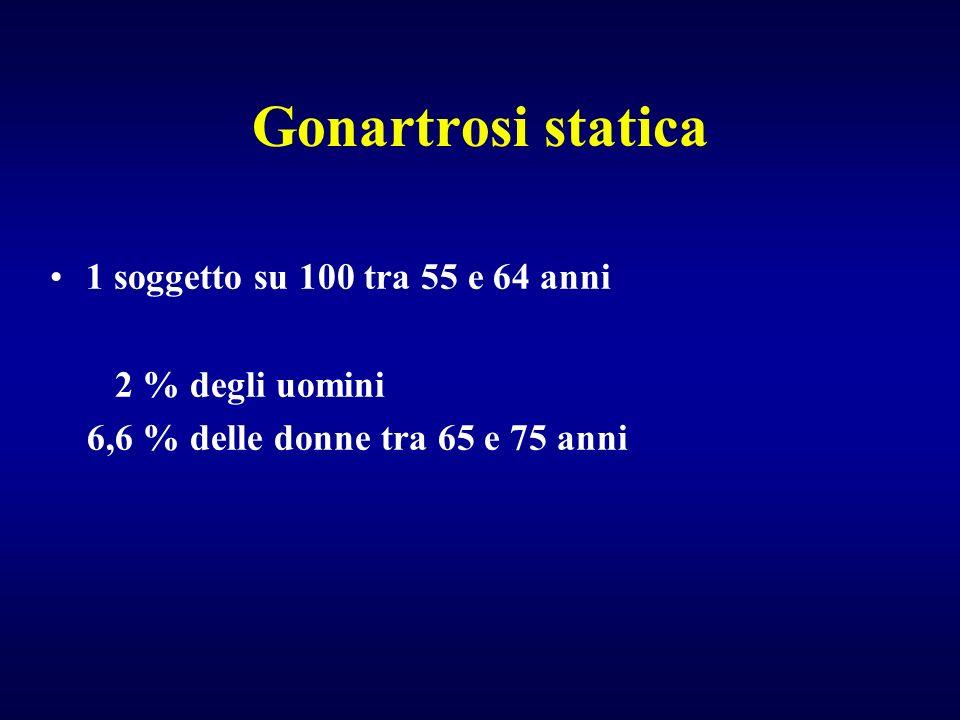 Gonartrosi statica 1 soggetto su 100 tra 55 e 64 anni 2 % degli uomini