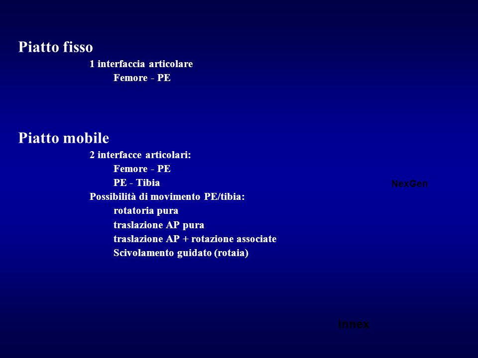 Piatto fisso Piatto mobile Innex 1 interfaccia articolare Femore - PE
