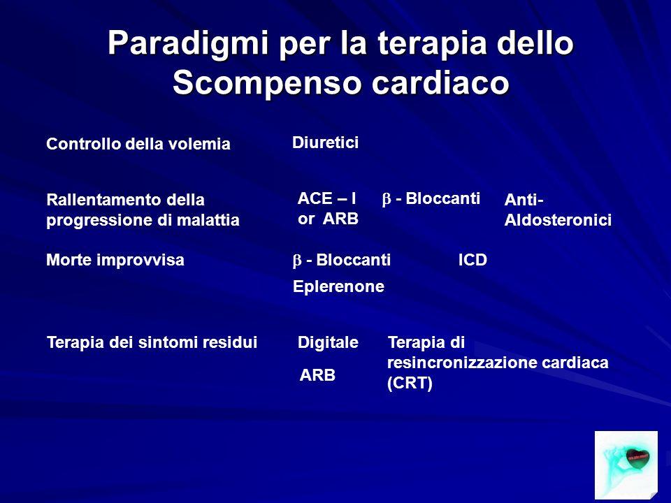 Paradigmi per la terapia dello Scompenso cardiaco
