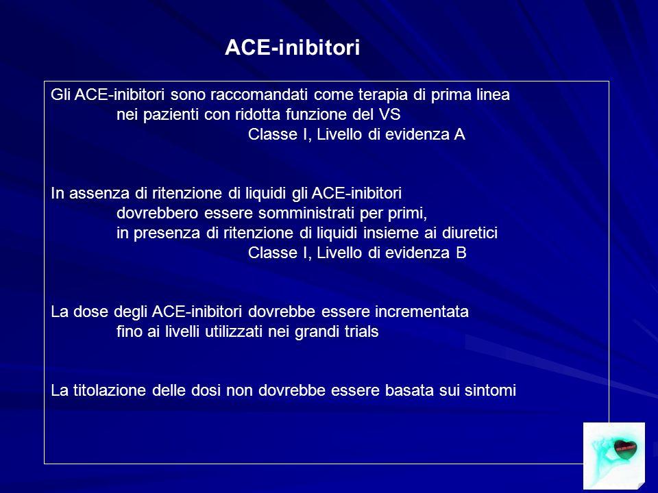 ACE-inibitori Gli ACE-inibitori sono raccomandati come terapia di prima linea. nei pazienti con ridotta funzione del VS.