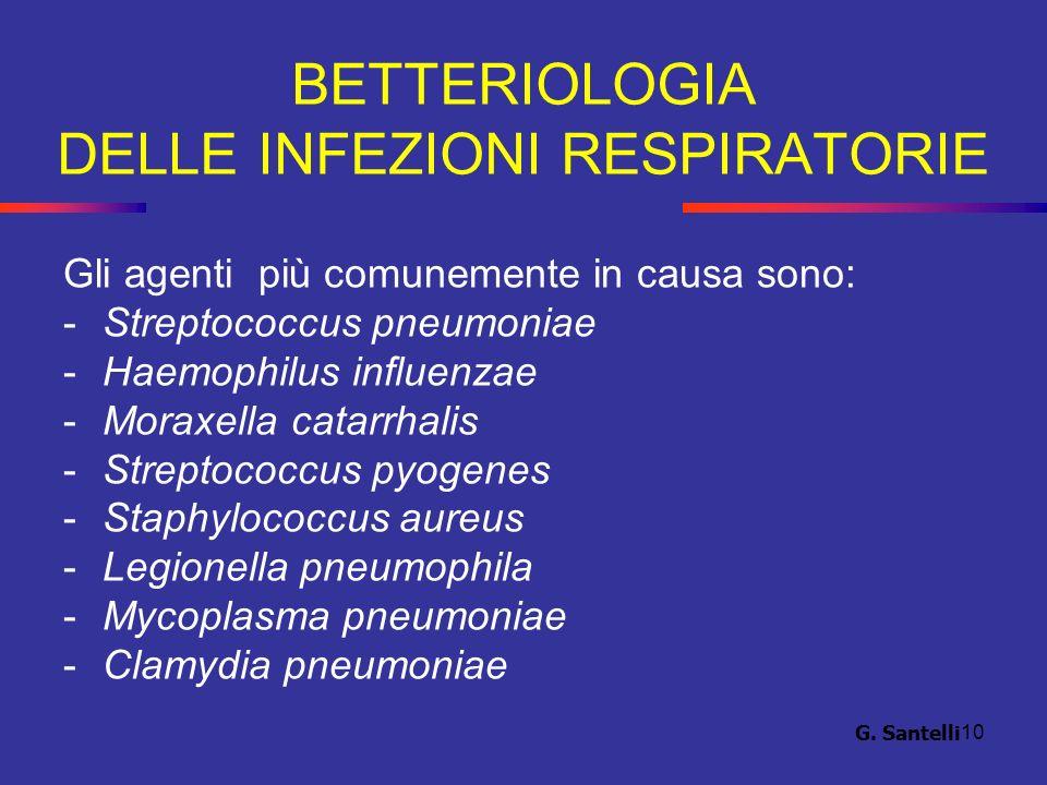 BETTERIOLOGIA DELLE INFEZIONI RESPIRATORIE