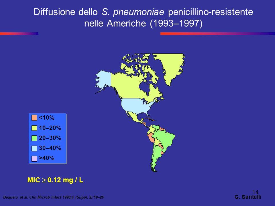 Diffusione dello S. pneumoniae penicillino-resistente nelle Americhe (1993–1997)