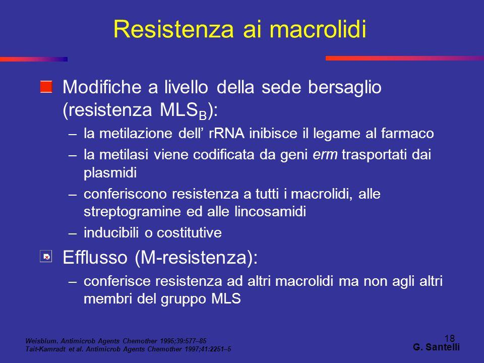 Resistenza ai macrolidi