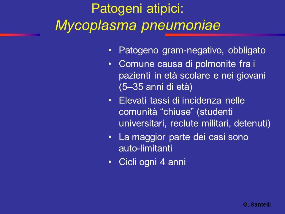 Patogeni atipici: Mycoplasma pneumoniae