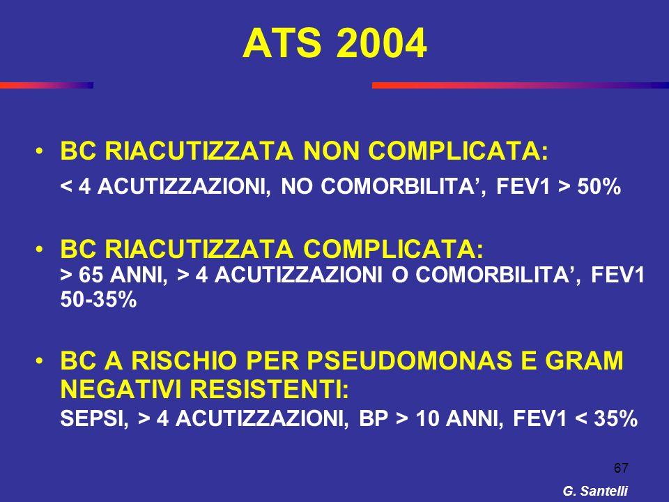 ATS 2004 BC RIACUTIZZATA NON COMPLICATA: