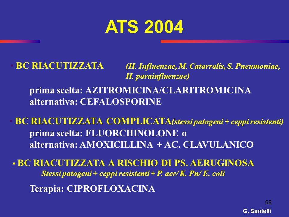ATS 2004BC RIACUTIZZATA (H. Influenzae, M. Catarralis, S. Pneumoniae, H. parainfluenzae) prima scelta: AZITROMICINA/CLARITROMICINA.